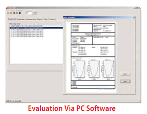 Evaluation Via PC Software