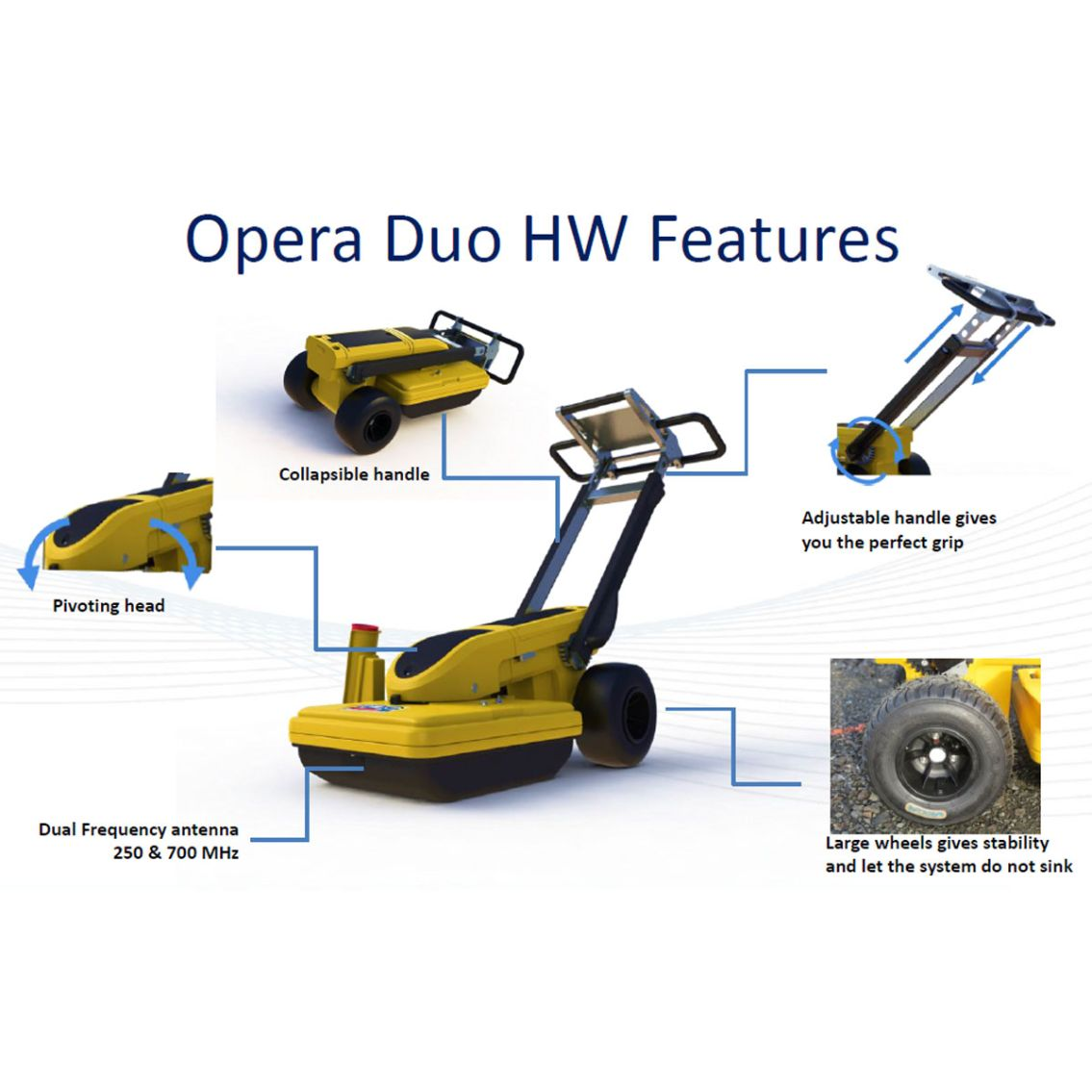 IDS Opera Duo Dual Frequency Utility Mapping GPR in India
